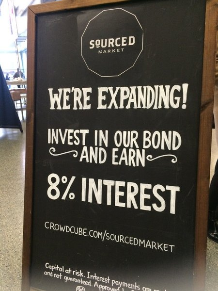 sourced market crowdcube